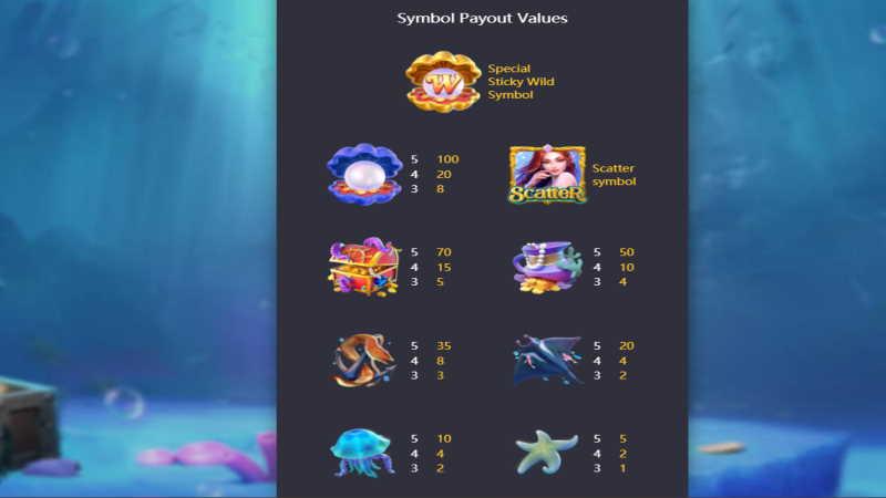 biogaming-Mermaid Riches-